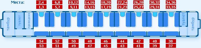 Схема расположения мест в вагоне поезда, Плацкартный вагон