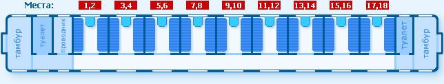 Схема расположения мест в вагоне поезда, Вагон СВ